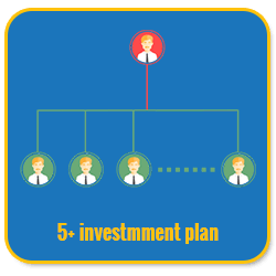 Basic Unilevel Investment MLM Software 5 investmment plan