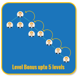 Basic Unilevel Investment MLM Software level bonus upto 5 levels