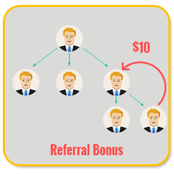 Bitcoin MLM Software referral bonus