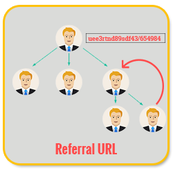 Bitcoin MLM Software referral url