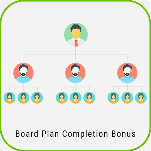Board MLM Script board mlm completion