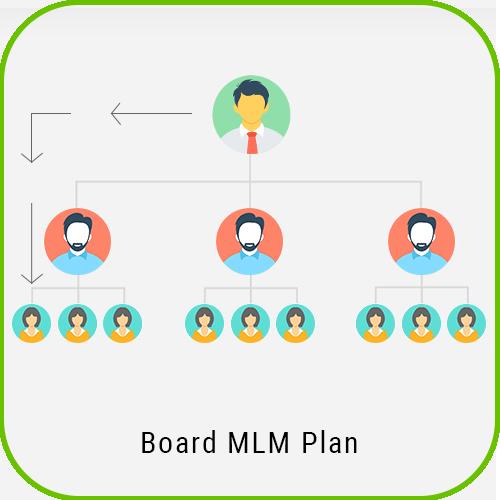 Board MLM Script board mlm plan new