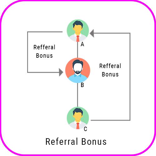Single Leg Business Plan / Monoline Script monoline referral bonus