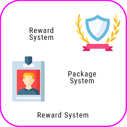 Spillover Binary Plan Software spill over reward system